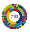Courtesy of www.festivaldellenergia.it