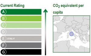 Climate Policy traker, Courtesy of climatepolicytracker.eu