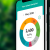 Ricerca Mastercard: la spesa post-Covid vira verso modelli più sostenibili